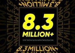 Realme vendou mais de 1 milhão de smartphones por dia!