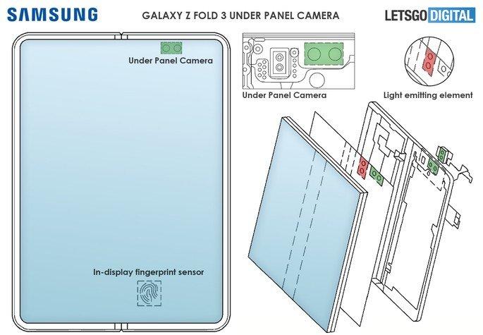 Esquemas de patente do Samsung Galaxy Z Fold 3. Crédito: LetsGoDigital