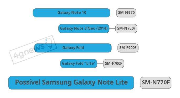 Samsung Galaxy Note Lite