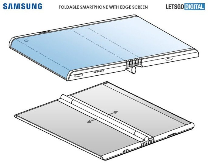 Samsung Galaxy Fold 2 patente