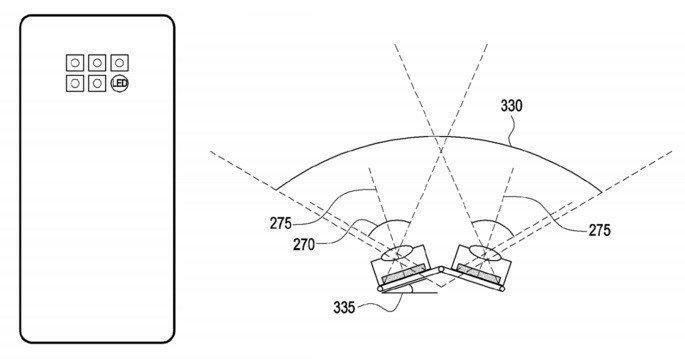 Samsung camara patente