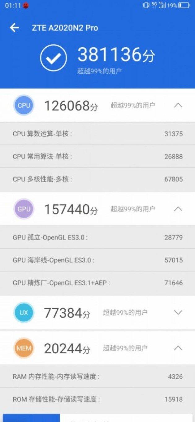 ZTE Axon 10 Pro 5G ultrapassa os 381 mil pontos no AnTuTu Benchmark