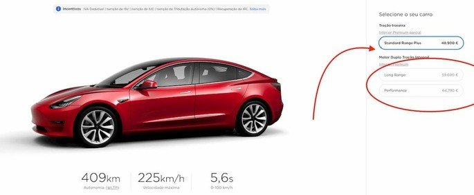 Tesla Model 3 carros elétricos