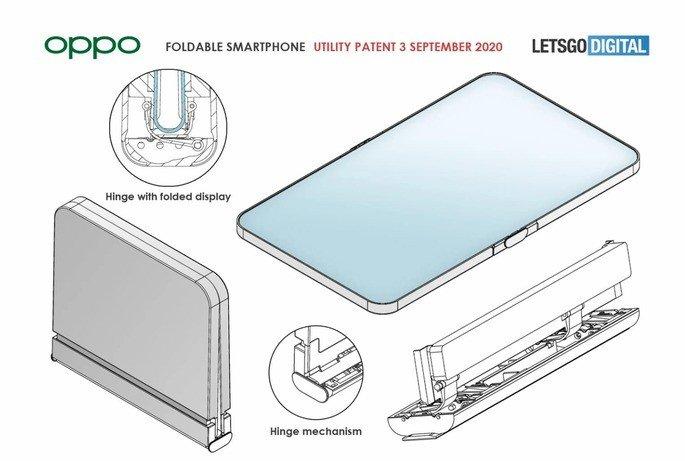 Patente OPPO