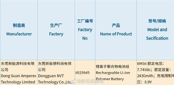 Xiaomi Mi MIX 4 terá passado pela certificação 3C