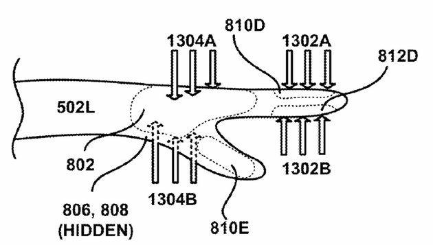 sony luva vr patente