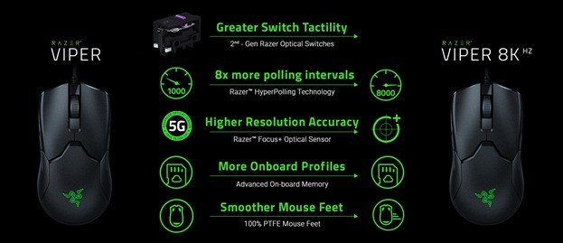Razer Viper 8K Specs