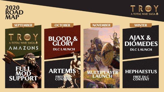 Troy Total War Roadmap