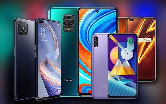 Samsung Vivo Xiaomi Realme India
