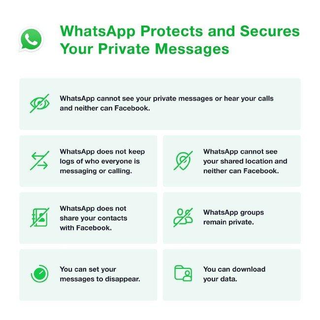 WhatsApp infográfico