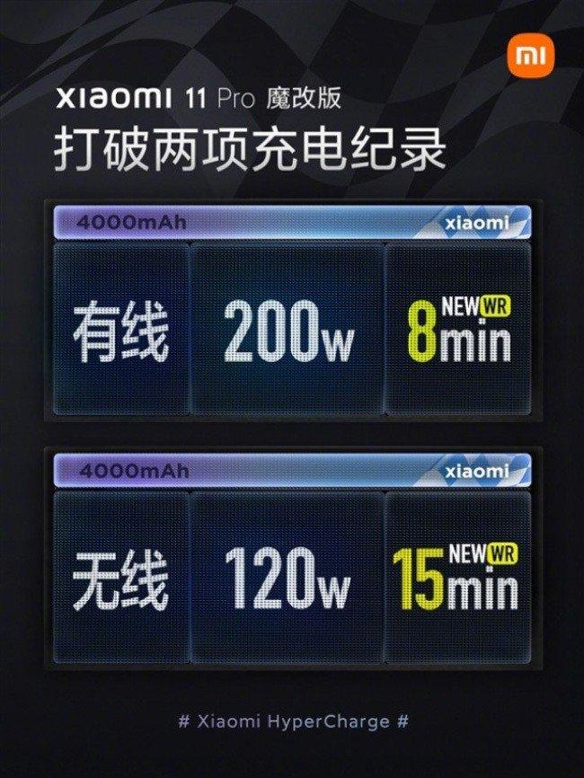 Xiaomi carregamento