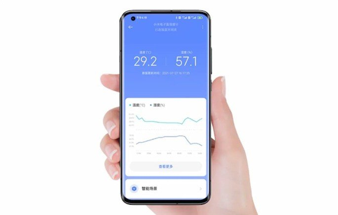 Xiaomi Electronic Thermometer & Hygrometer