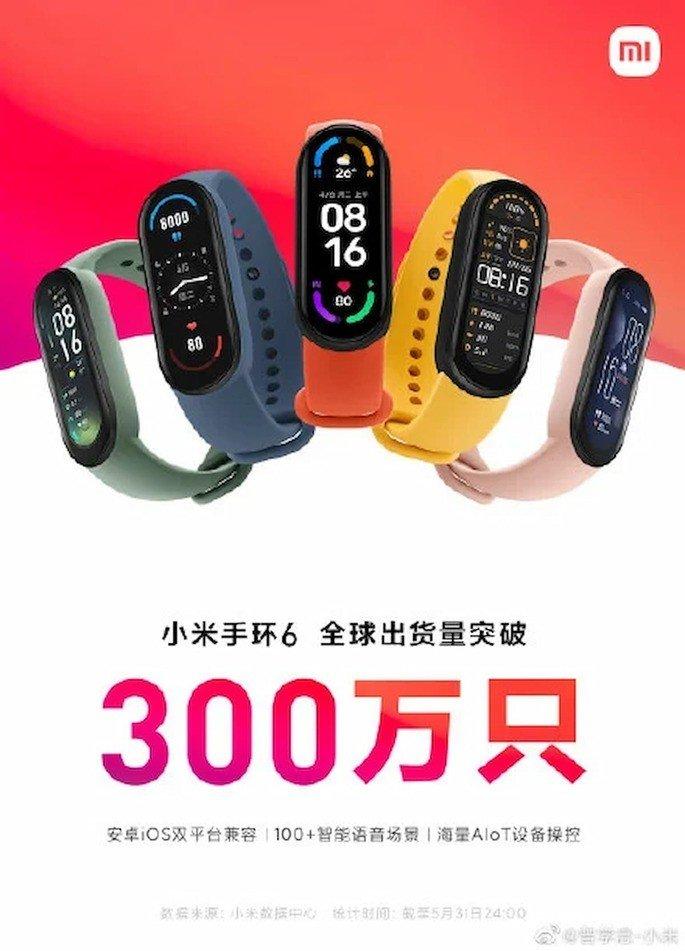 Xiaomi Mi Band 6 ultrapassa 3 milhões de unidades vendidas globalmente