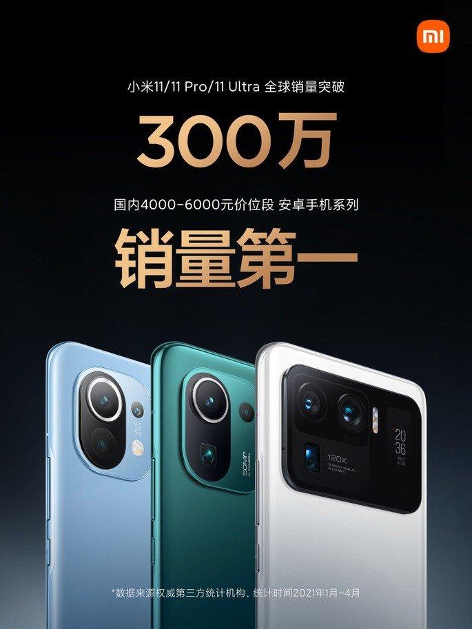 Xiaomi: série Mi 11 ultrapassa 3 milhões de unidades vendidas