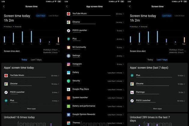 Xiaomi Screen Time