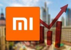 Xiaomi supera expectativas durante a pandemia. Lucros crescem exponencialmente!