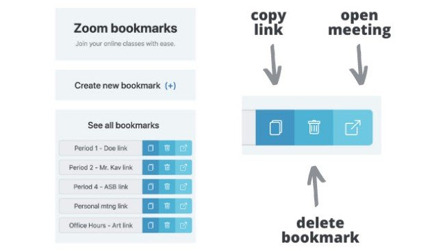 Zoom Bookmarks